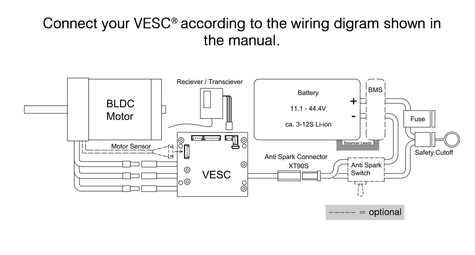 Turnigy Esc Wiring Diagram